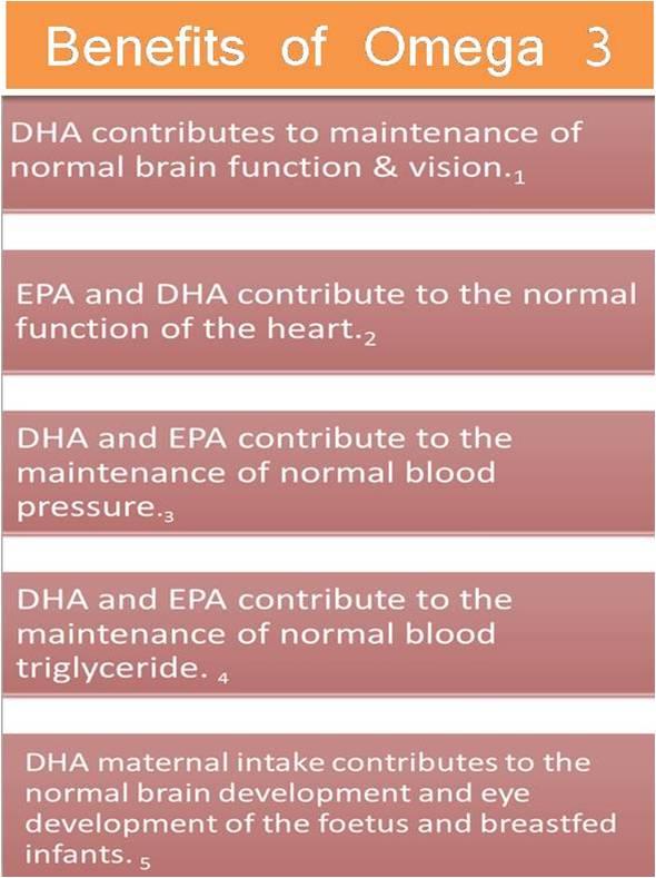 Benefits of omega 3