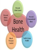 Benefits of Calcium