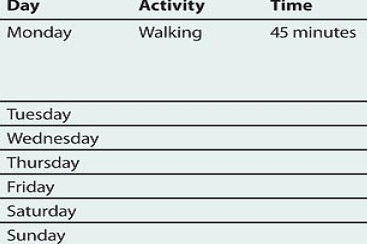 Daily exercise chart